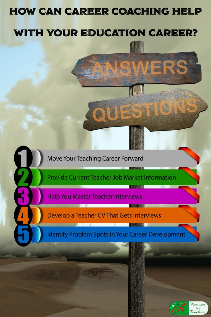 good universities guide career search