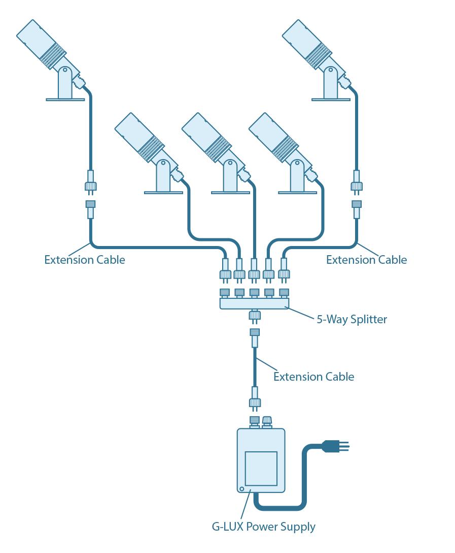 low voltage landscape lighting installation guide