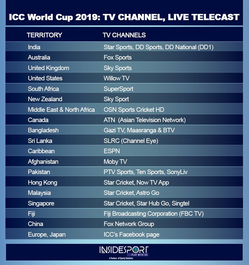 tv guide warrnambool all channels