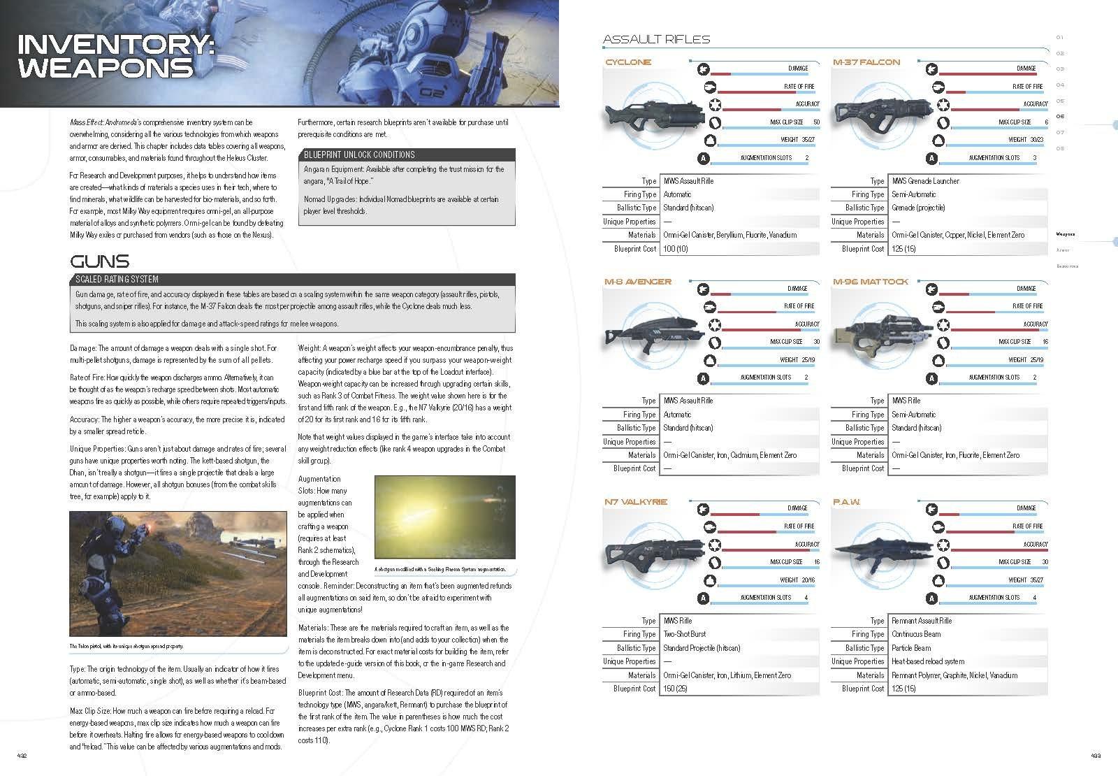 mass effect andromeda prima guide pdf