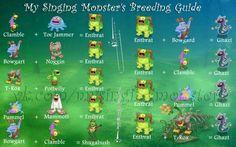my singing monsters ultimate breeding guide