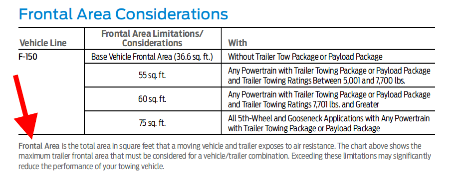 2018 ford f150 towing guide