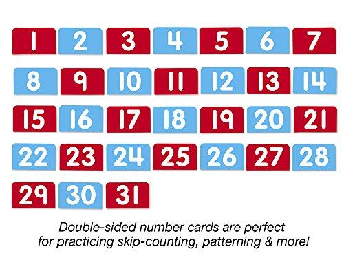 online baseball card price guide
