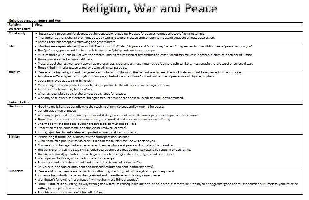 war and peace study guide
