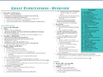 tourism study guide grade 11