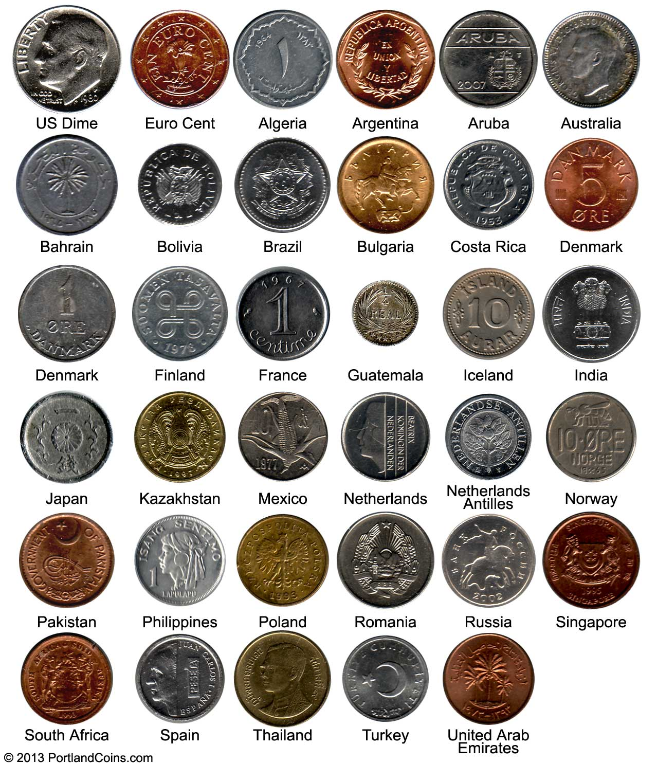 australian coin collection value guide