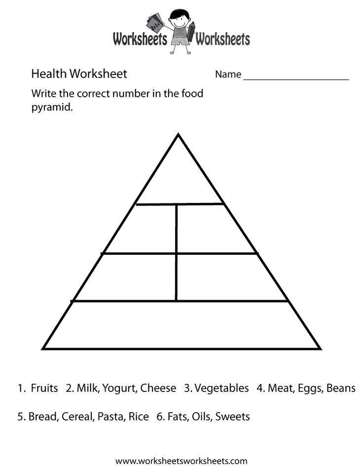 australian guide to healthy eating blank