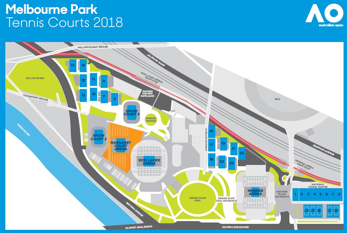 australian open 2018 ticket guide