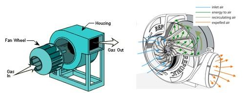 centrifugal compressor troubleshooting guide pdf