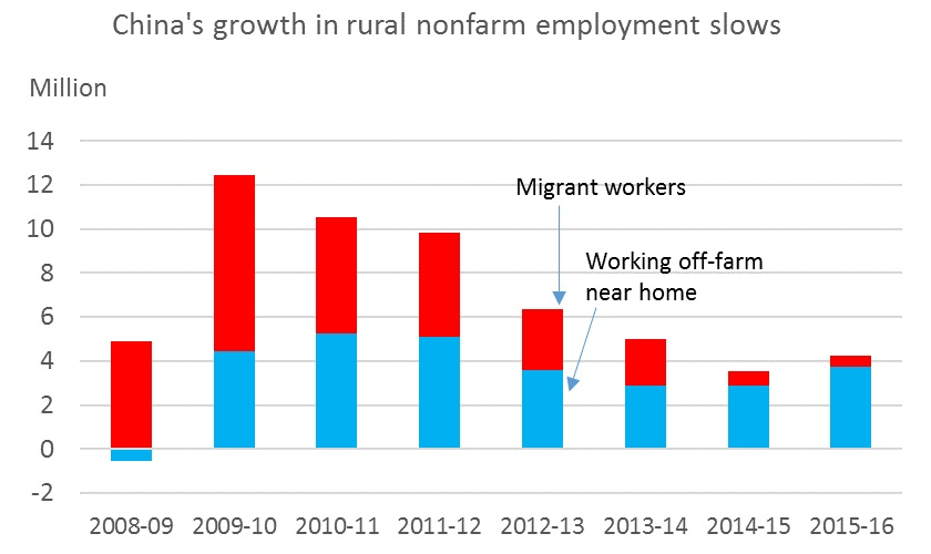 rural wage guide 2016 2017