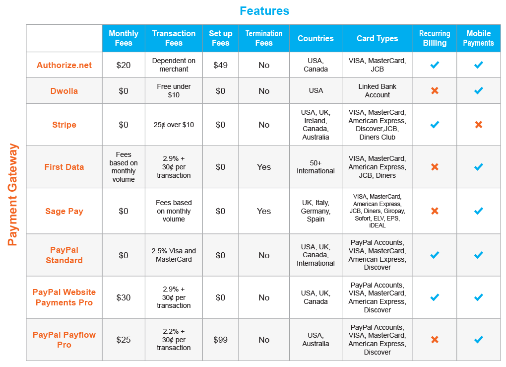 email service provider comparison guide