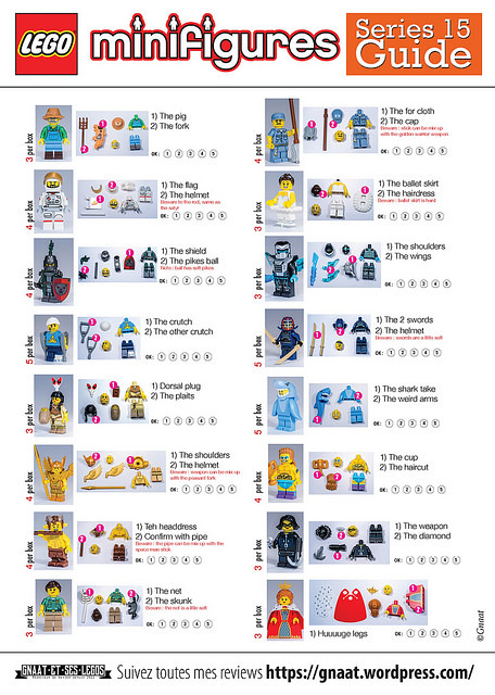 lego minifigures series 17 rarity guide
