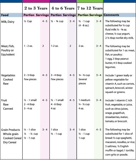 meals for mutts feeding guide
