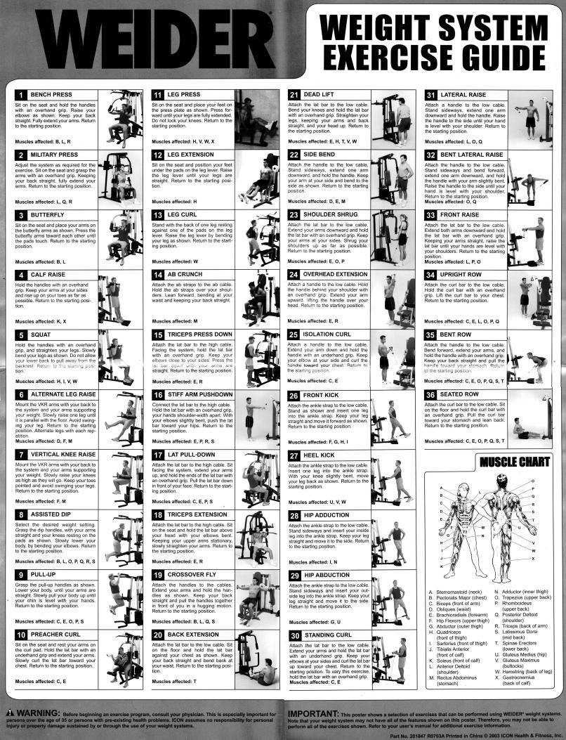 para fitness and training guide pdf