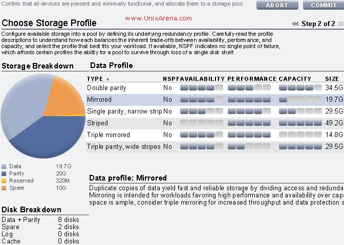 zfs storage appliance administration guide
